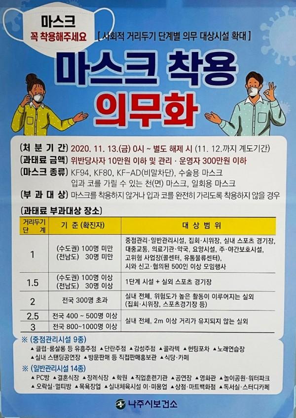 나주시보건소, 마스크 착용 의무화 안내 포스터.jpg